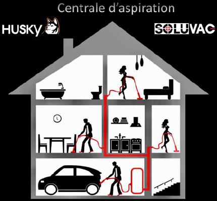 construction neuve-rénovation-aspiration. Husky-Maroc